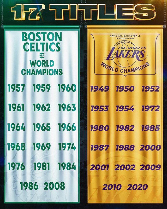 豪门争斗!NBA官方晒凯尔特人和湖人队史17冠照片