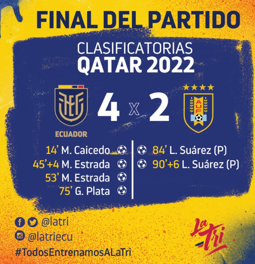 苏亚雷斯点球梅开二度难救主,乌拉圭2-4不敌厄瓜多尔