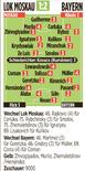 拜仁球员赛后评分:基米希戈雷茨卡帕瓦尔收获好评