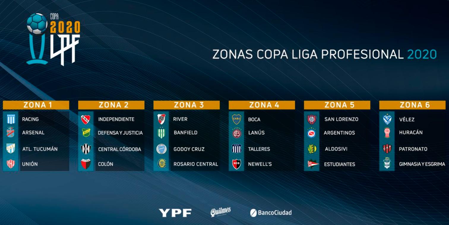时隔7个亚搏APP手机版月的停摆!阿根廷联赛今日复赛不设降级