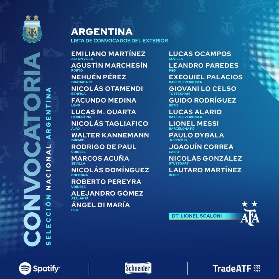 阿根廷海外组大名单:迪马利亚回归,梅西等人继续领衔