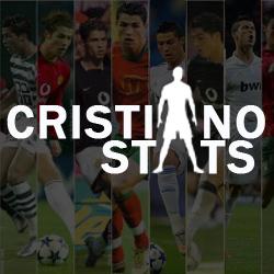 CristianoStats
