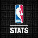 NBA数据频道
